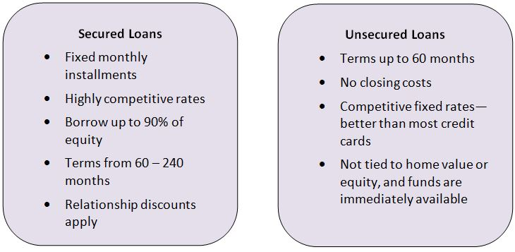 Secured Vs Unsecured Lending The Key Considerations
