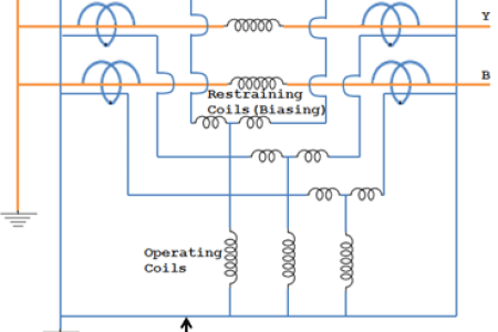 Diagram of differential relay path decorations pictures full transformer differential protection scheme simple diagram connection for differential power transformer protection protective relay circuits digital asfbconference2016 Gallery