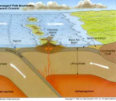 Why are there Earthquakes and Volcanoes in Japan? In ...