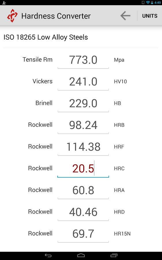 Brinell Hardness Conversion Chart