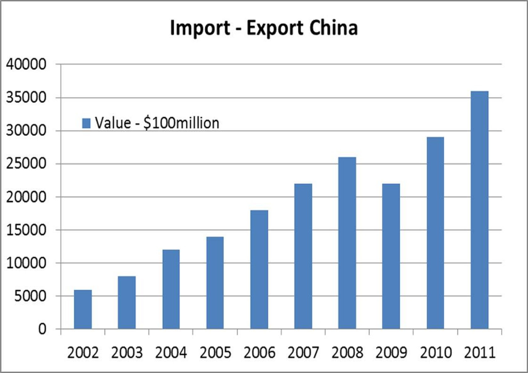 uk export china - HD1683×1189