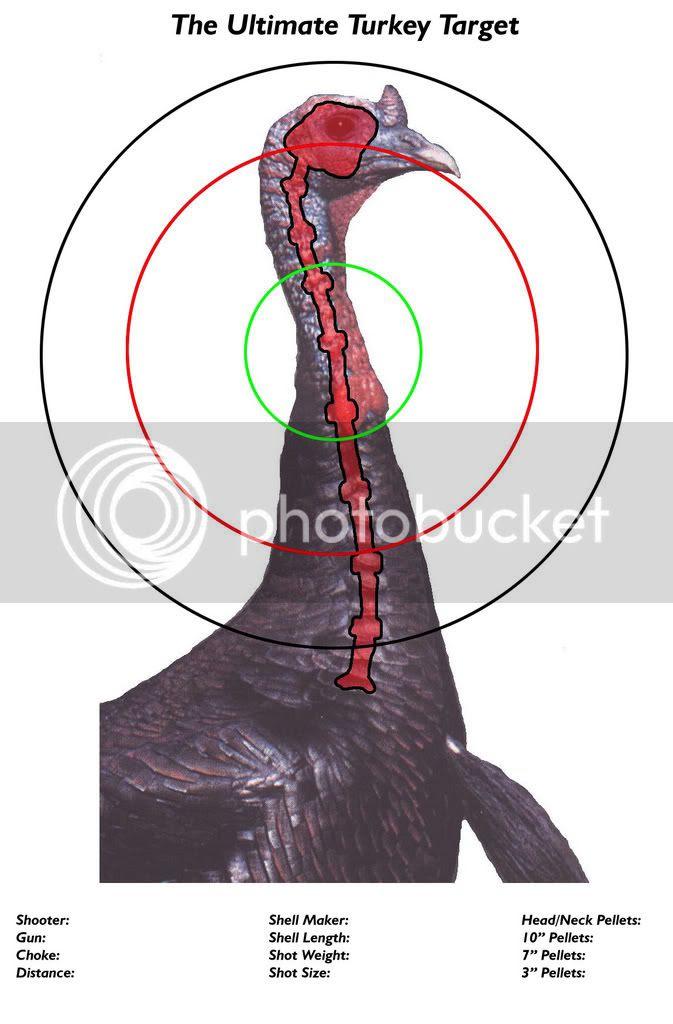Turkey Head Targets Printable