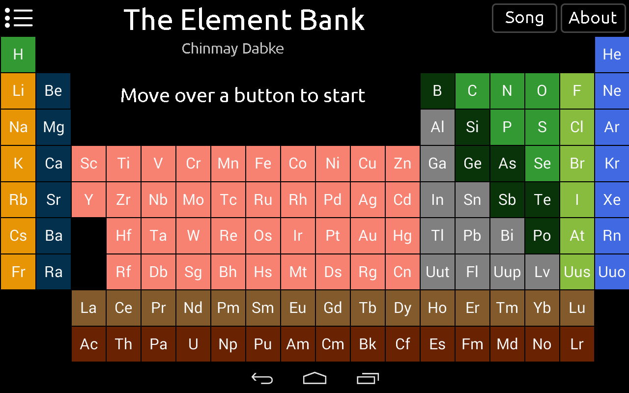 Periodic Table Of Elements With Ionic Charges