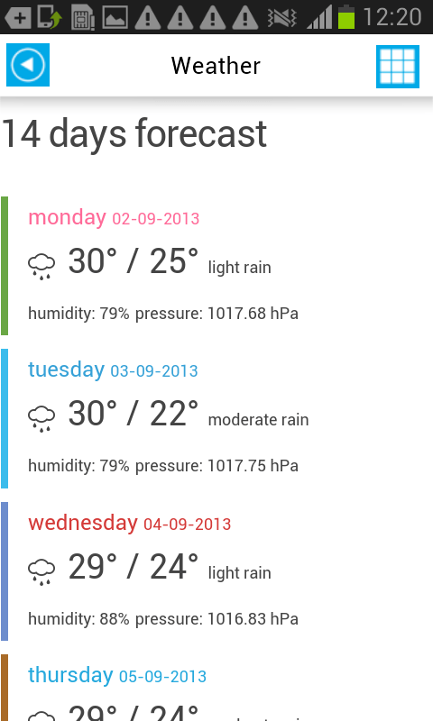 Current Weather Jakarta