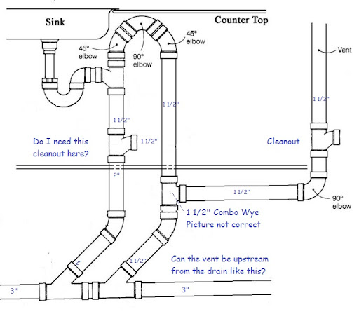 Rough Wiring Garbage Disposal