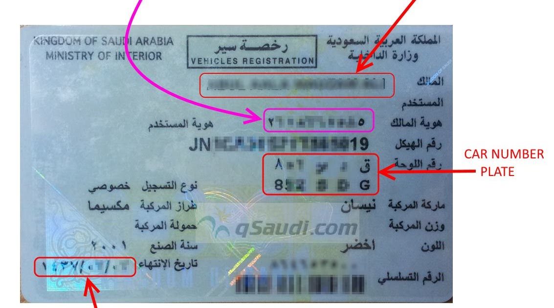 How Renew Your Car License Online