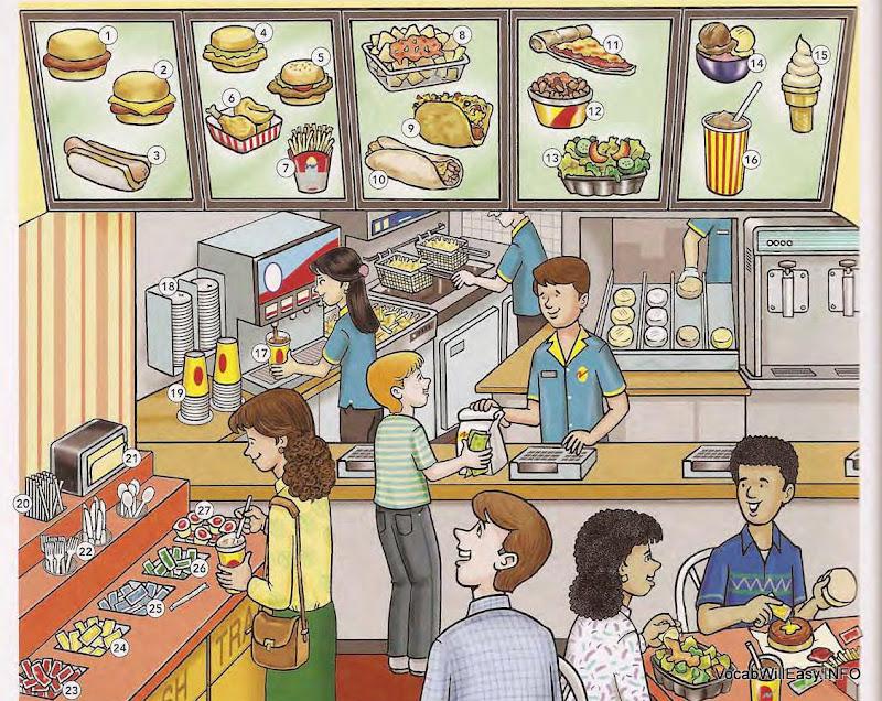 Best Fast Food Sandwich Shop