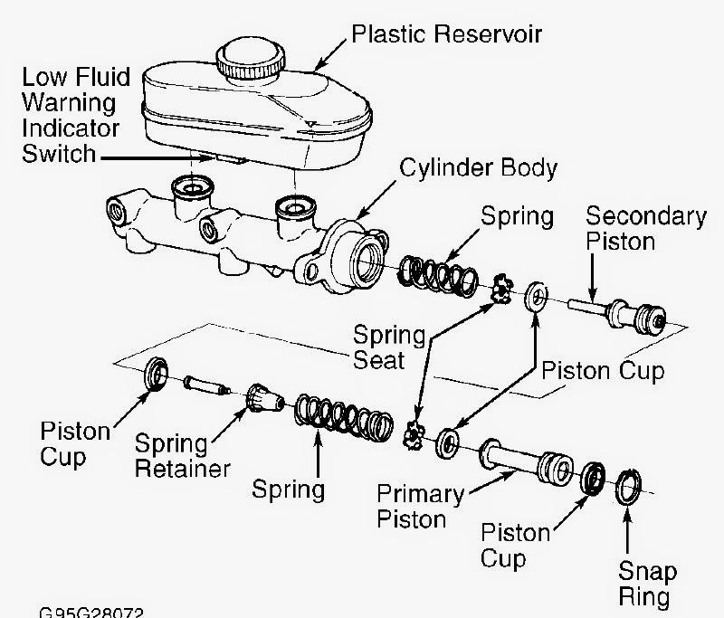 Cylinder Diagram 1998 Master F150