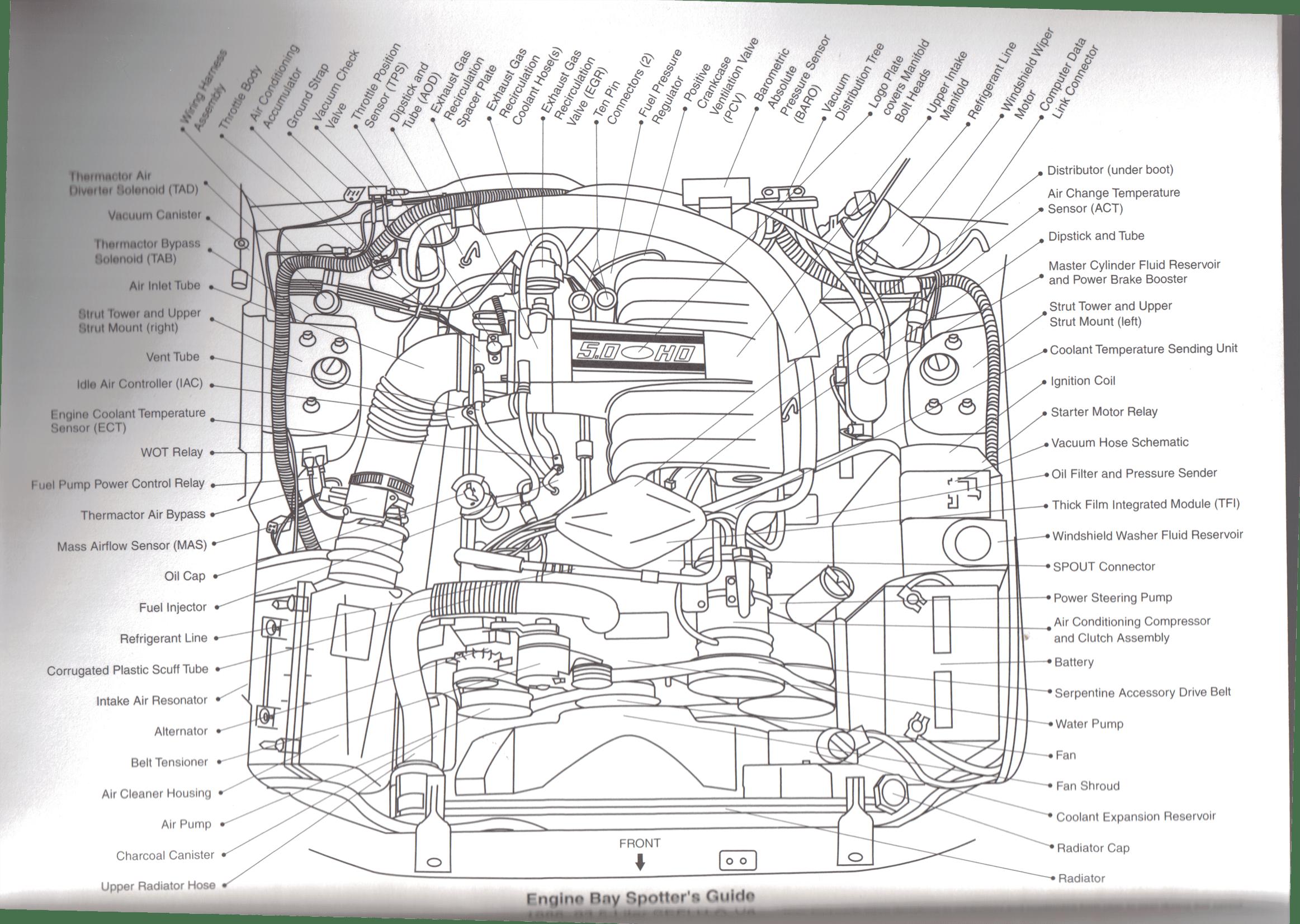 1993 ford bronco alternator wiring