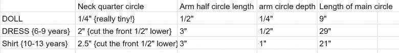 cutting chart for circle dress
