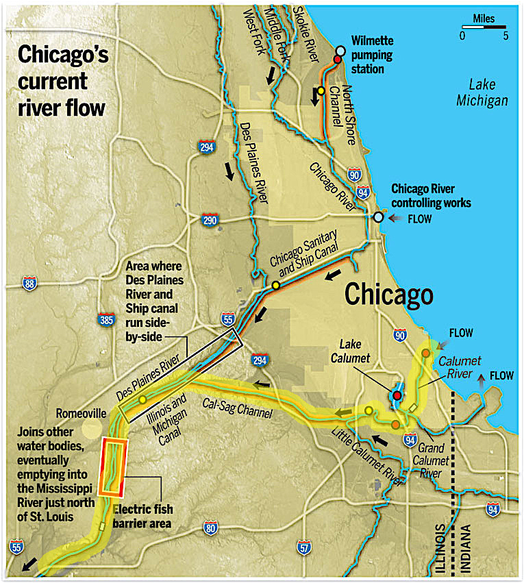 Illinois River System Map