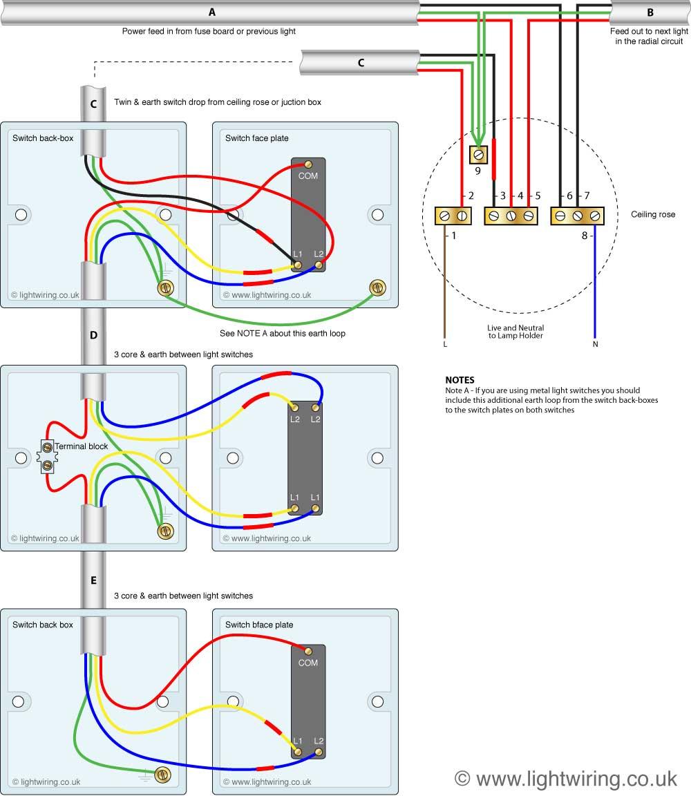 4 way 2 gang wiring diagram basic guide wiring diagram u2022 rh desirehub co