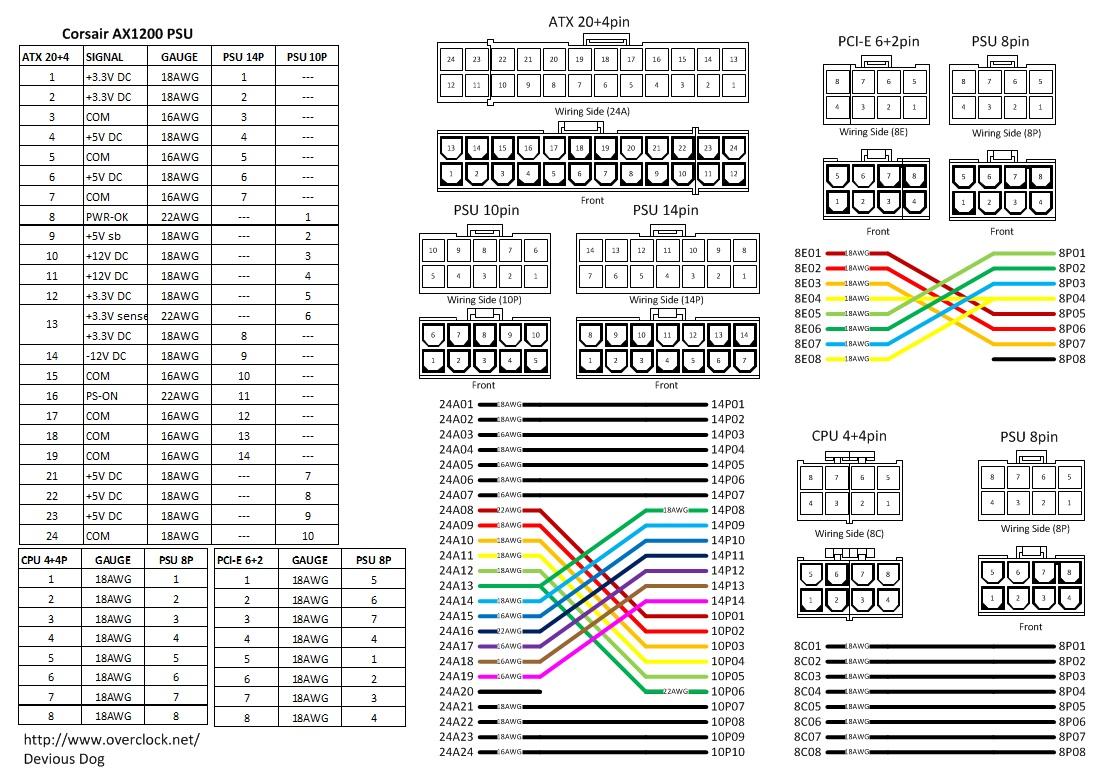 4 Pin Fan Wiring Diagram