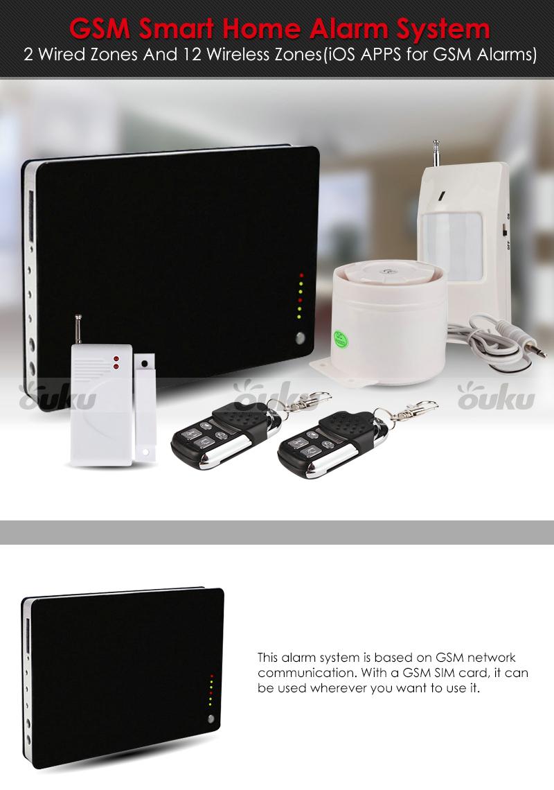 Diy Burglar Alarm Systems Home