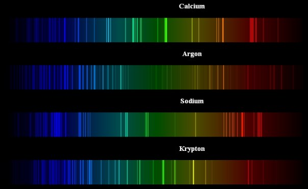 Calcium Emission Spectrum