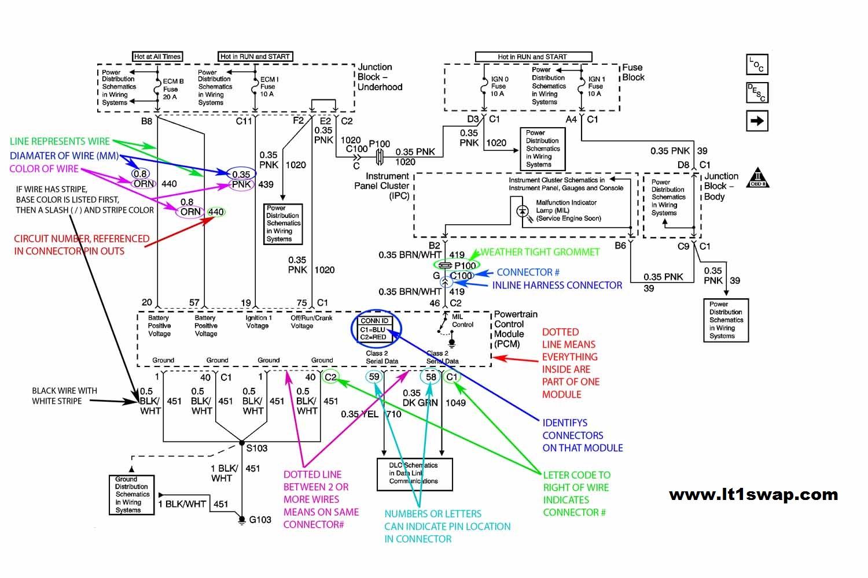 gm ls3 wiring diagram igniter trusted wiring diagrams rh hamze co