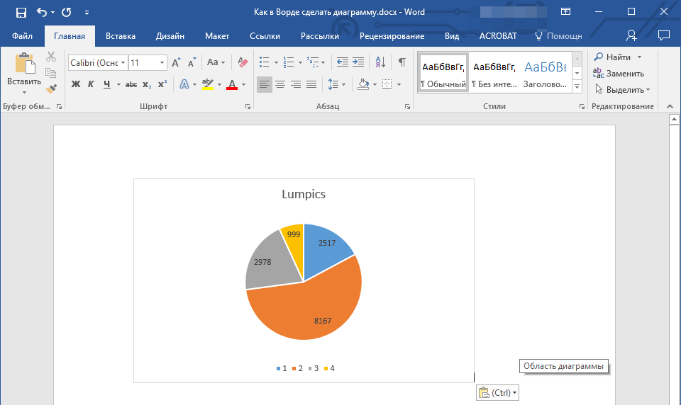 Grafico correlato in Word