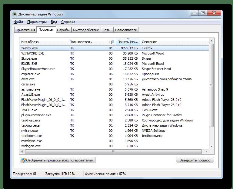 Windows 7-дегі тапсырм Manager терезесі