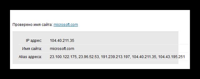 Доменнің IP мекенжайын есептеу үшін 2IP қызметінің жұмысының нәтижесі