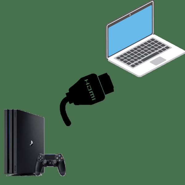 PS4 PS4-ті HDMI арқылы ноутбукке қалай қосуға болады