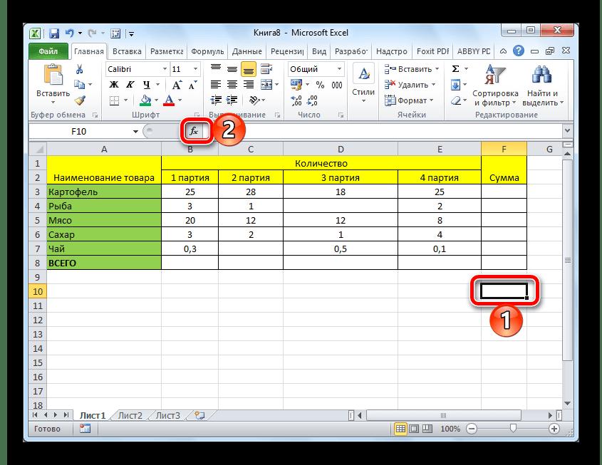 Ga naar het gebruik van het bedrag van de bedragen in de Microsoft Excel-tabel