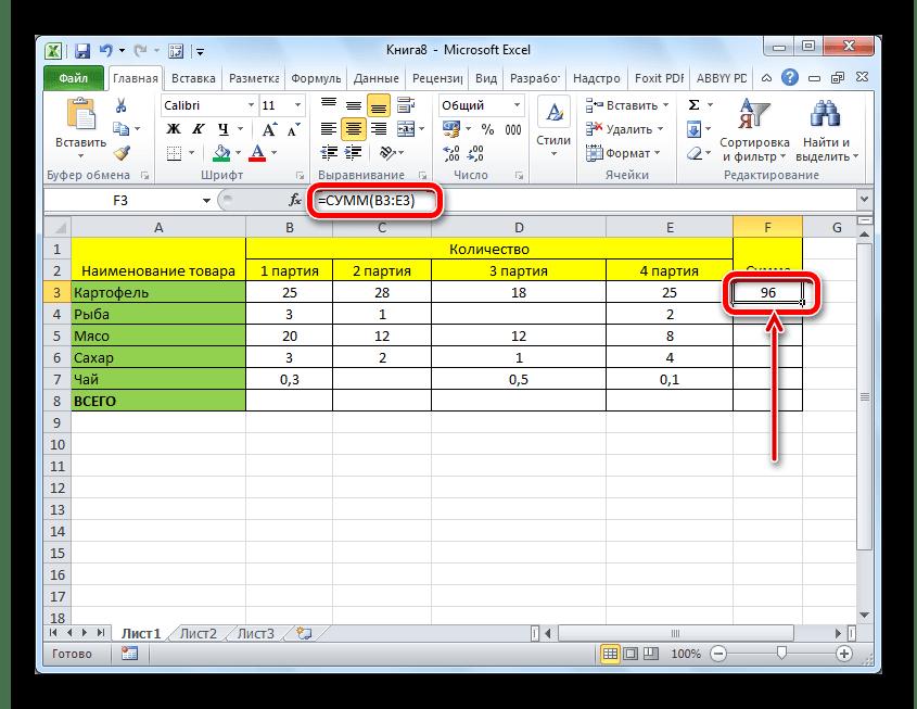 Het resultaat van het berekenen van het bedrag met behulp van een zelfschijnende formule in de Microsoft Excel-tabel