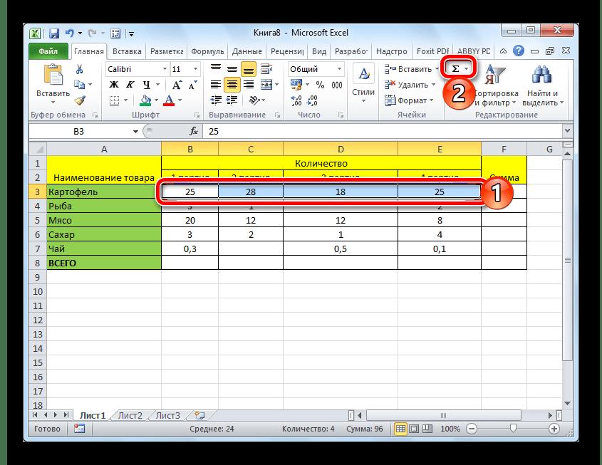 Sommatie van waarden in de tabel met behulp van een auto MOSMY in Microsoft Excel