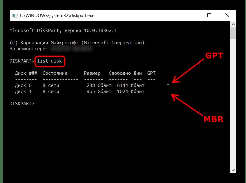 Tingnan ang estilo ng mga partisyon ng disc sa pamamagitan ng listahan ng listahan ng disk sa command prompt