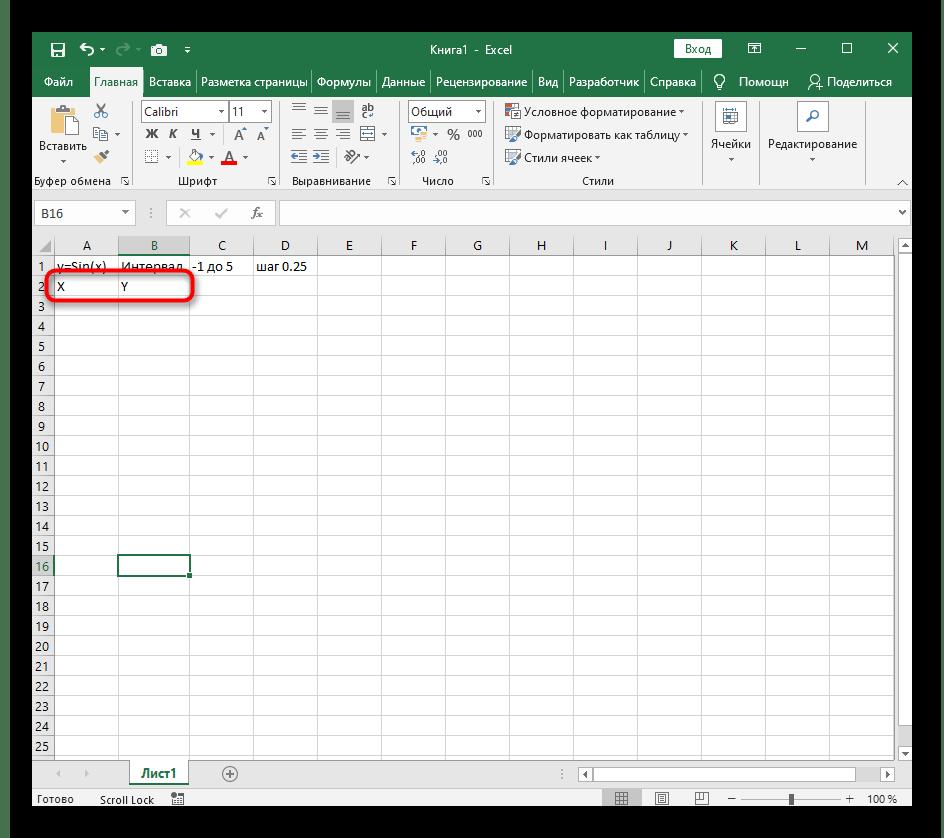 Excel бағдарламасындағы y = SIN (X) функциясын құру кезінде екі баған қосу