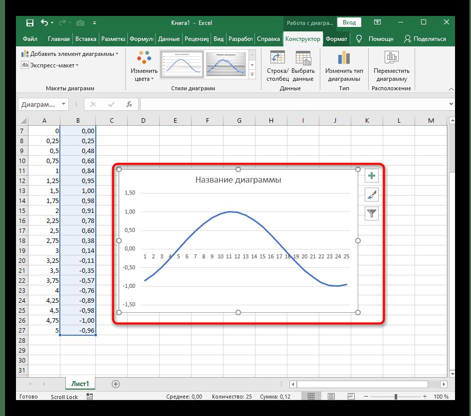 Табысты құрылыс кестесі y = Y = SIN (X) Excel бағдарламасындағы және оның парағына қосу