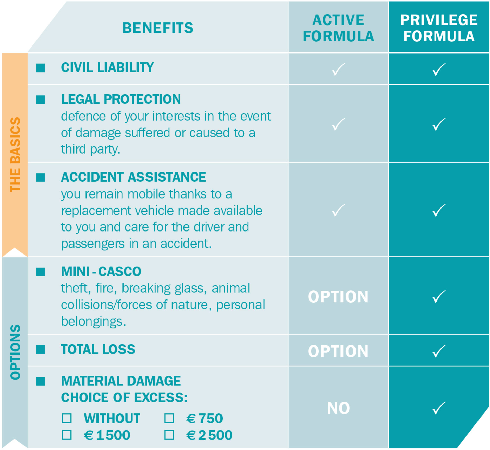 Car Insurance Excess Protection