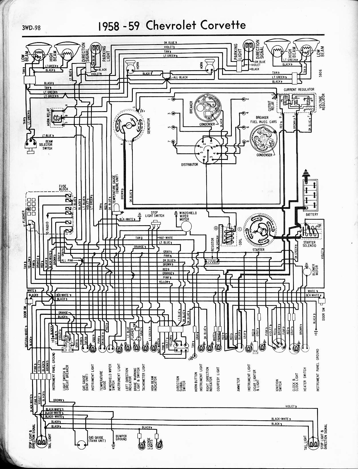 Chevy truck wiring diagram source ozbet co 1958 corvette