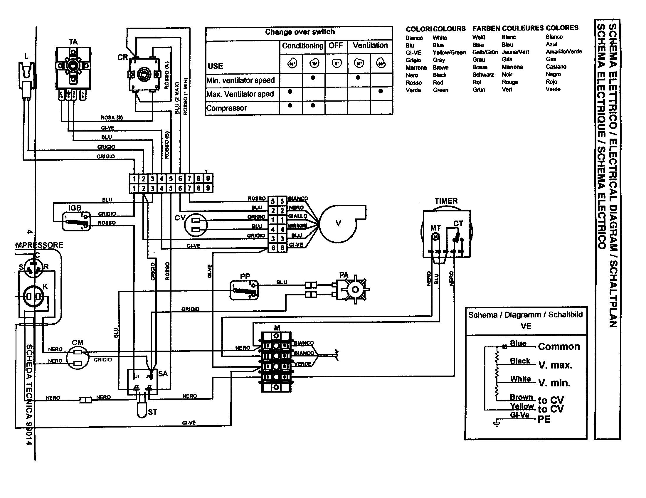 Old Carrier Wiring Diagrams Gas Packs. . Wiring Diagram on