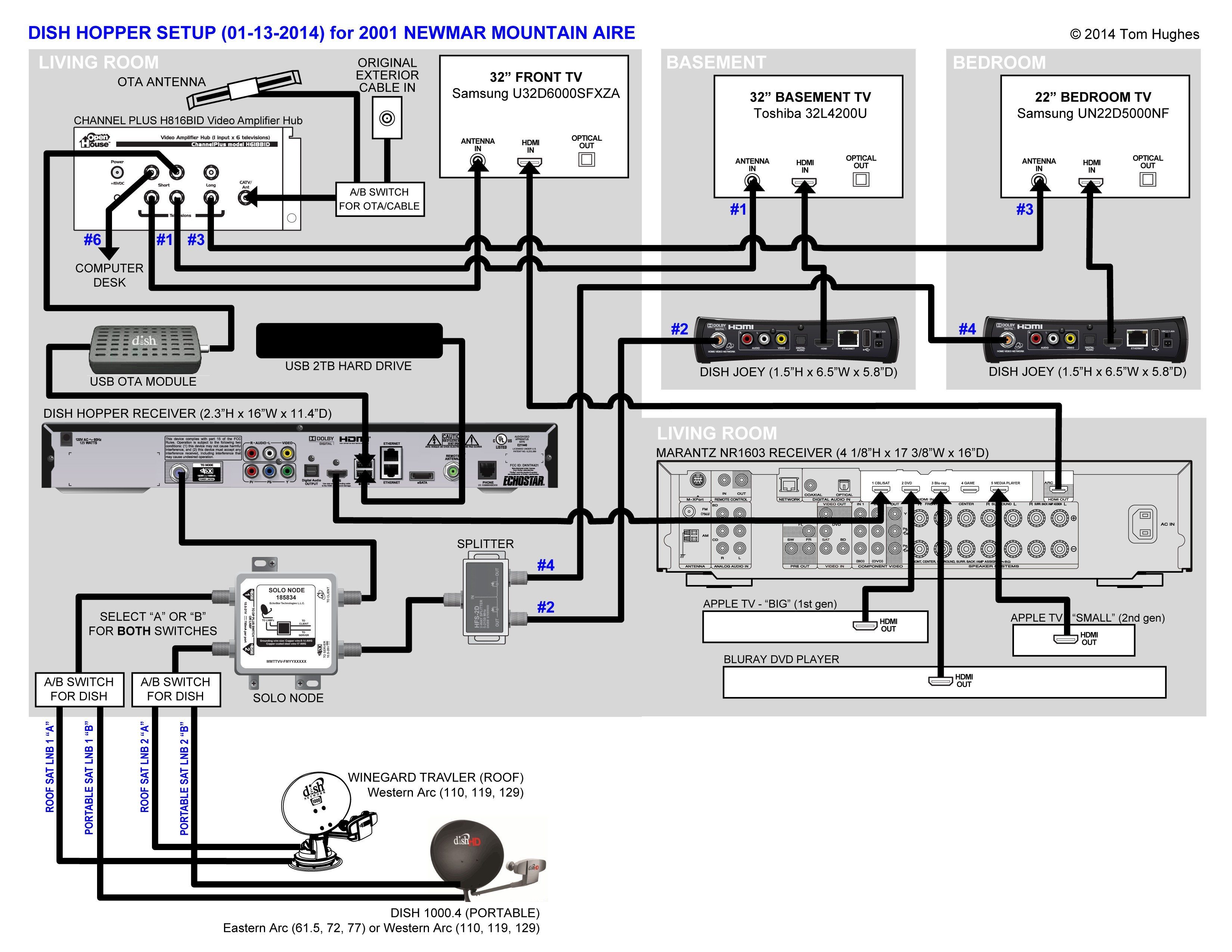 dish 722 receiver wiring diagram detailed schematics diagram dish satellite wiring dish network 722 receiver dish wally receiver wiring diagram dish 722 receiver wiring diagram