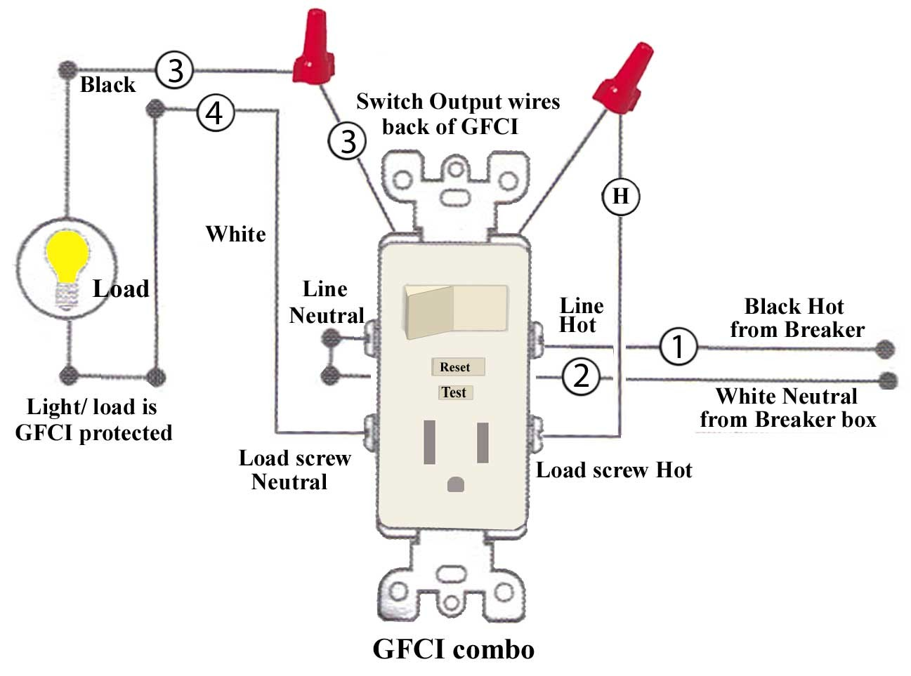 Garbage disposal receptacle diagram free download wiring diagram wiring diagram garbage disposal switch free download wiring diagram rh xwiaw us asfbconference2016 Choice Image