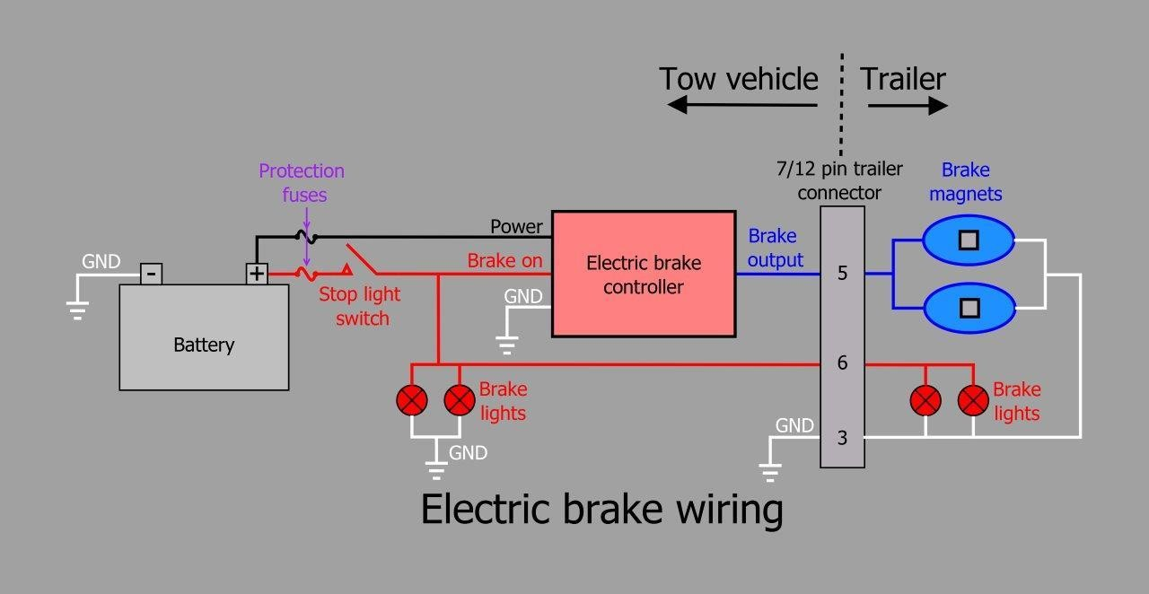 Utility Trailer Ke Wiring Diagrams Electrical Wire Diagram Dexter Hydraulic Trusted Specifications Brake Schematic