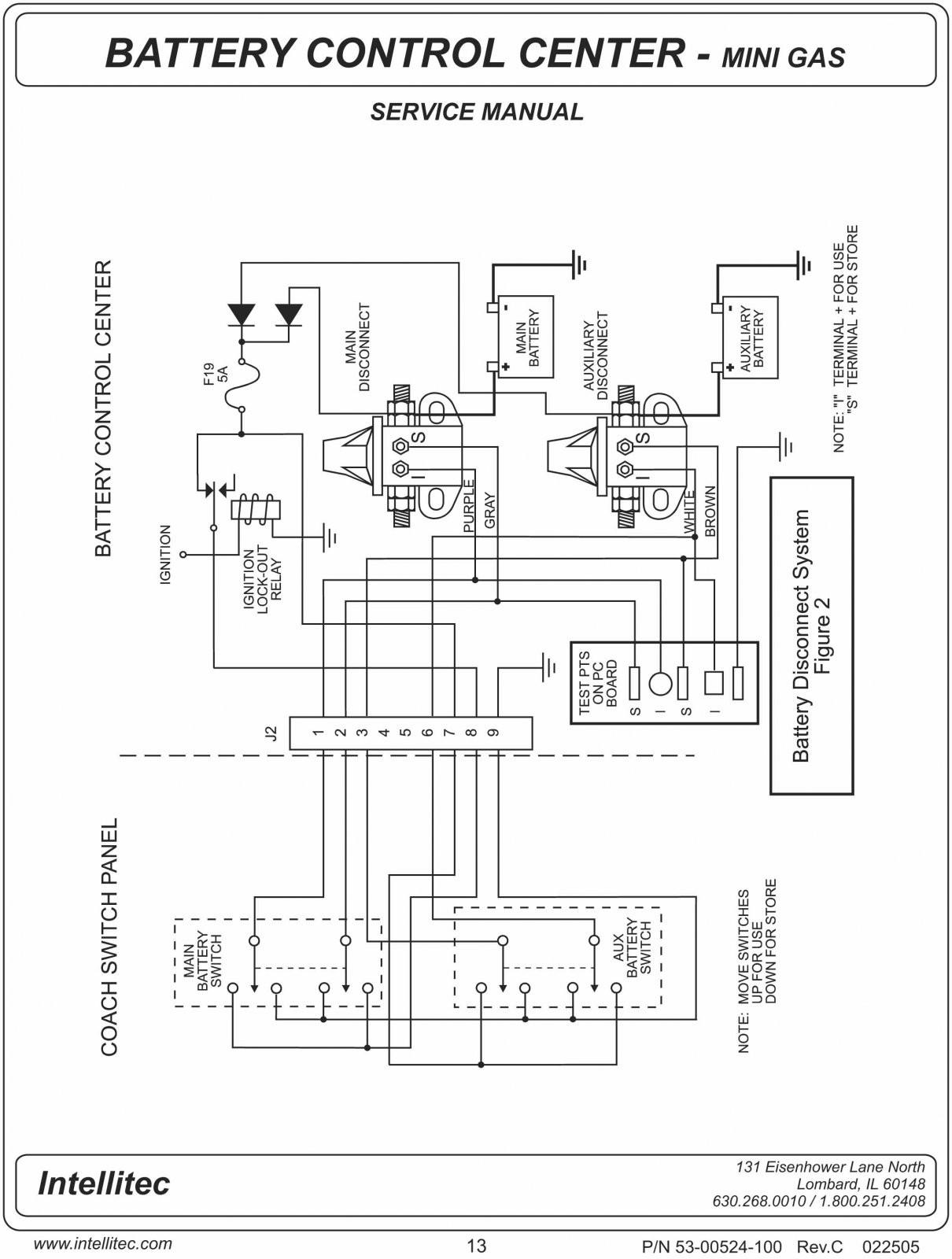 Diagram 3 Battery Wiring Diagram For 1985 Fleetwood Southwind Full Version Hd Quality Fleetwood Southwind Digitalalchemy Molinofllibraga It