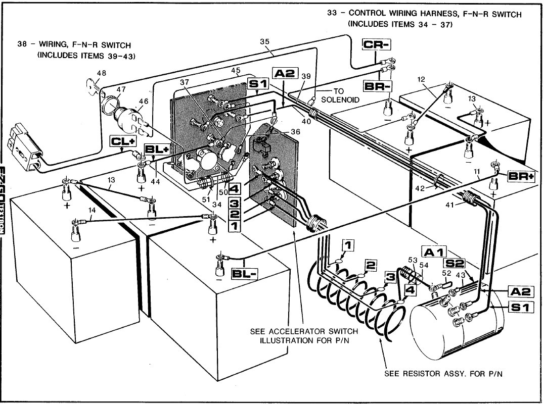 1998 ezgo txt wiring diagram new wiring diagram image rh mai reasurechest 1991 ez go gas golf cart wiring diagram ez golf cart wiring diagram