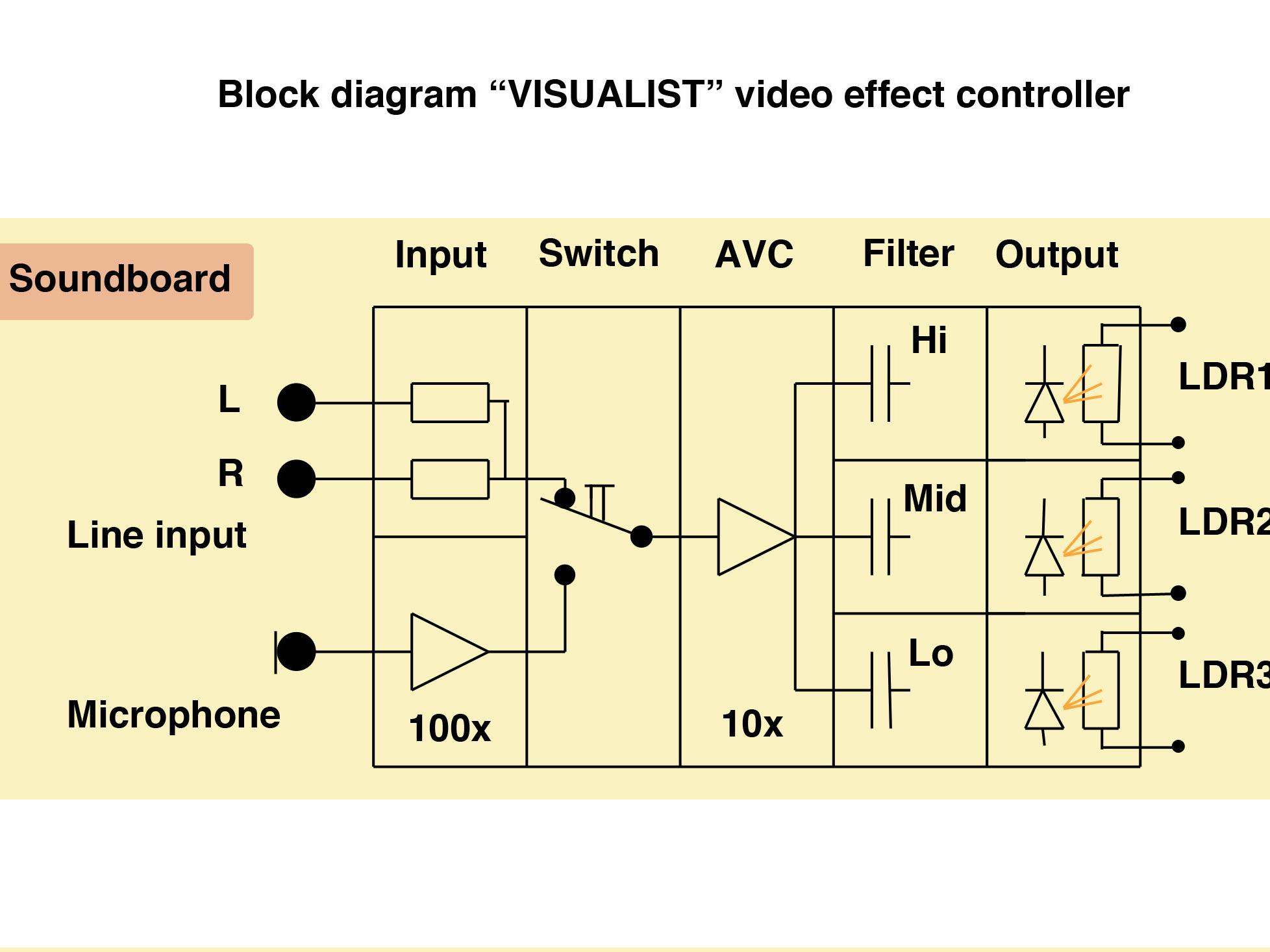 Cat 6 Wiring Diagram Visio Block In