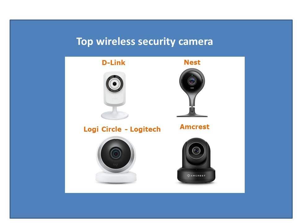 Best Wireless Security Systems 2017