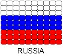 Russia Flag Pin Pattern