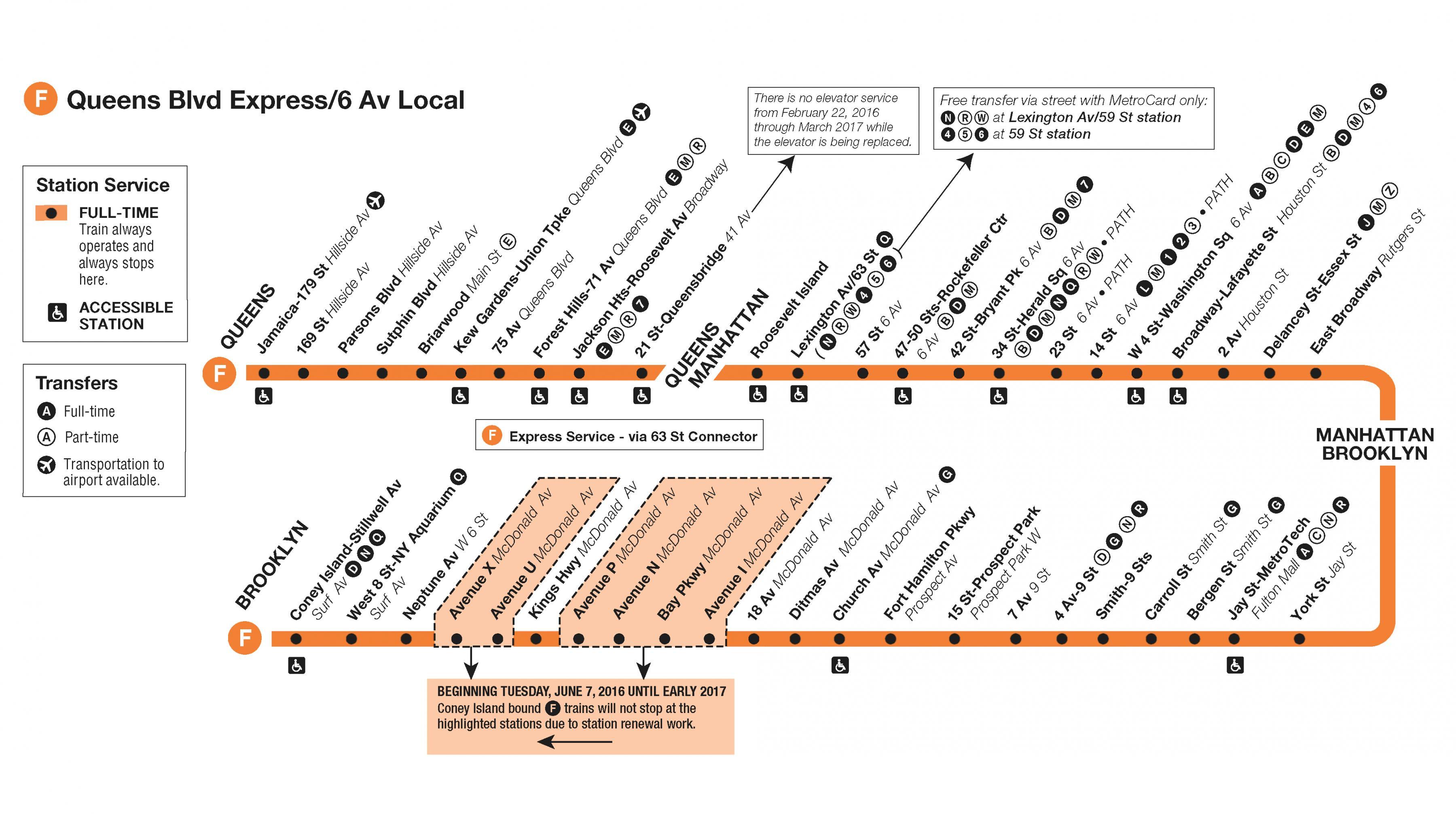 F Train Map