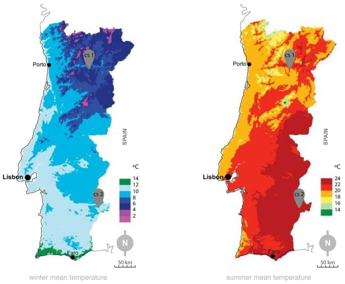 June Climate Southern Portugal