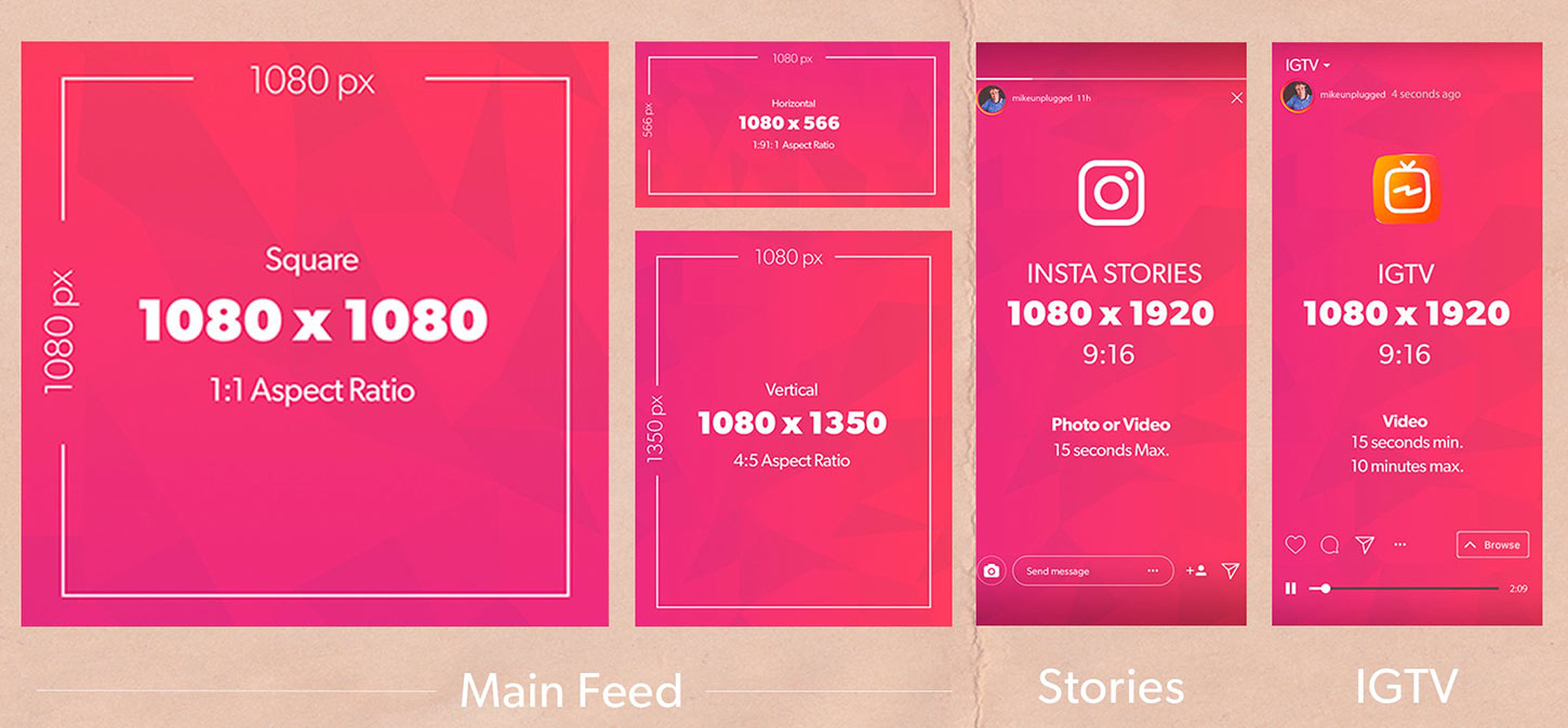 Instagram Image Size, Best Aspect Ratio and Resolution in 2019