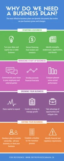 Colorful Business Infographic Templates By Canva