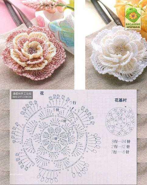 الزهور مع دائرة الكروشيه