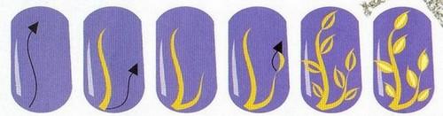 Twig акрил бояуларын сурет салу