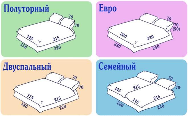 Dimensões de roupa de cama
