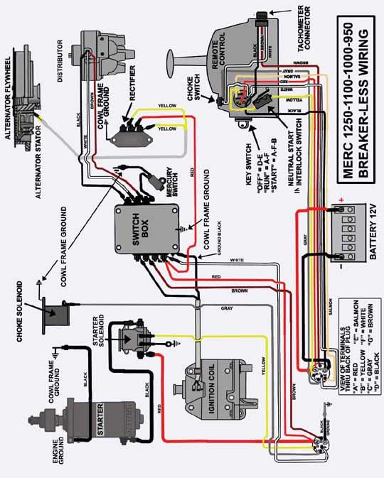 85 Ford Alternator Wiring Diagram