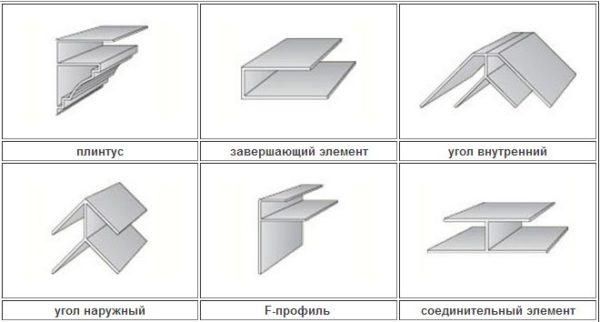 Accesorii pentru panouri din PVC